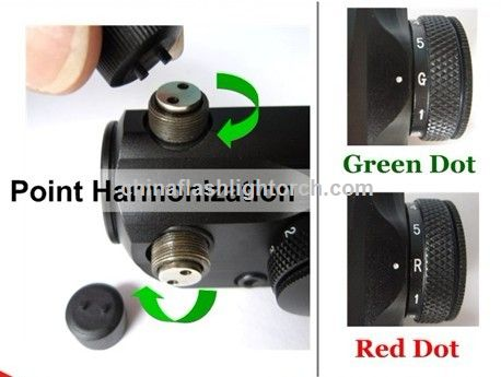 Infrared Green and Red Laser Sight