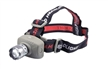 Head lamp High-power Head Light